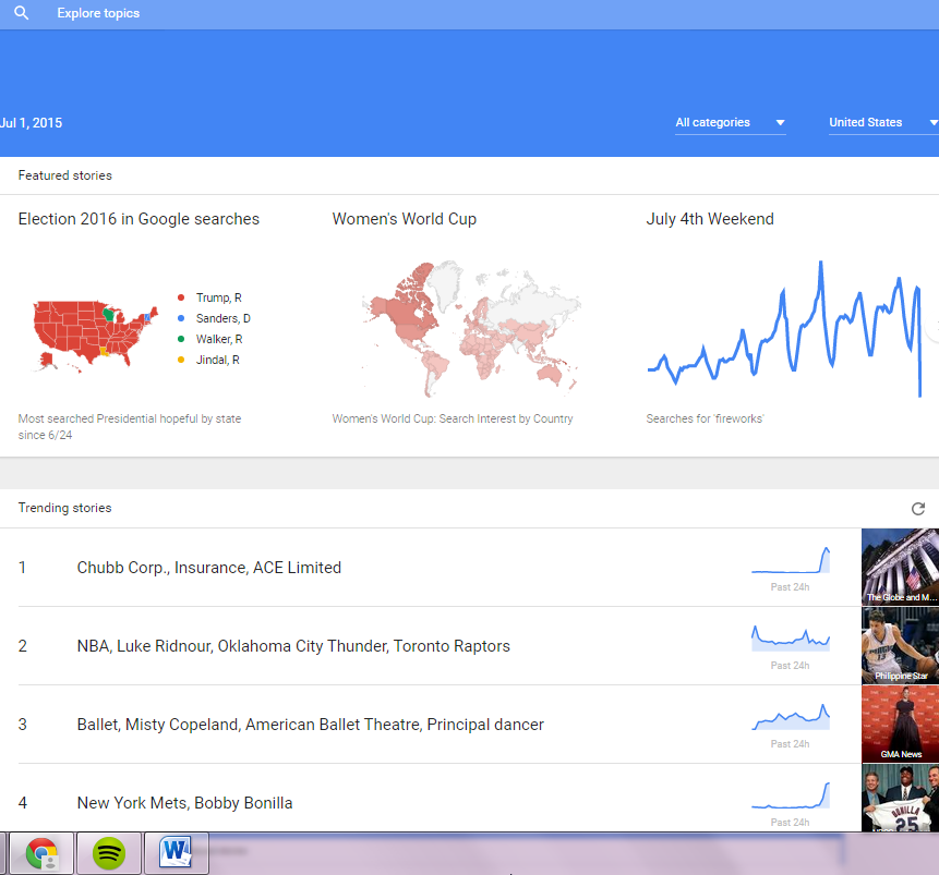 Google Trends Updated
