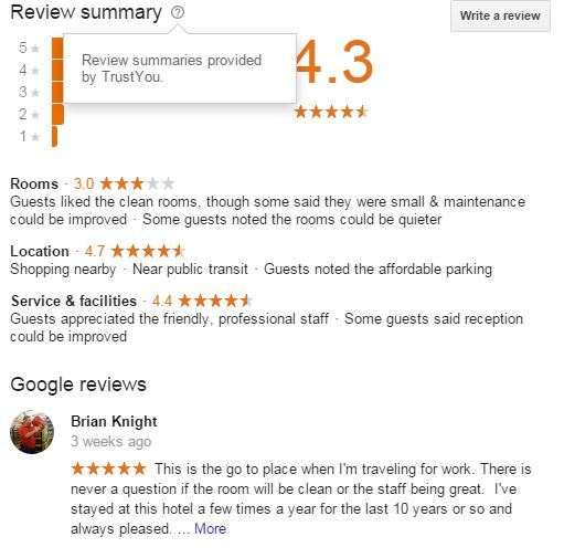 Trust You Google Reviews