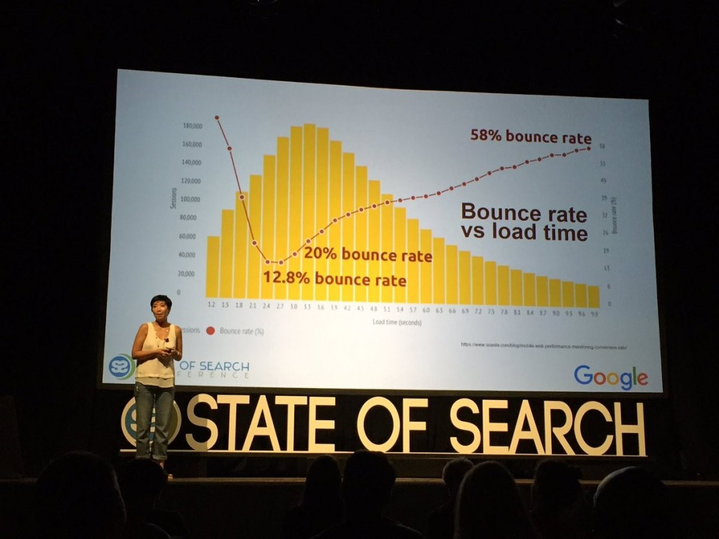 State of Search 2016