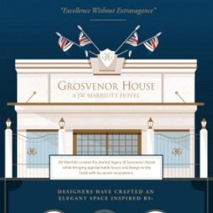 History Infographic - Grosvenor House, A JW Marriott Hotel